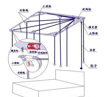 弹力绳还是 弹力带_弹力绳的蚊帐支架怎么拼接_弹力绳的蚊帐支架怎么拼接