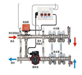 循环水泵安装图