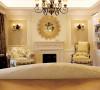 美式装饰墙面与壁炉、护墙板交相呼应