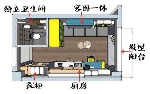 起居室、办公室、卧室,三个功能区在25平的空间内合二为一,玄关处惊喜连连……万科的童鞋说,物以类聚的PARTY、浪漫奔放的约会、工作狂需要的私密空间,这里都能搞掂,5000升超强收纳空间,住起来就跟90平差不多。