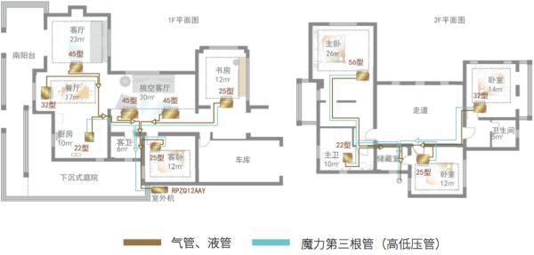 高端住宅 别墅家用中央空调布局案例图