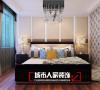 湖滨文锦苑200平米现代室装修