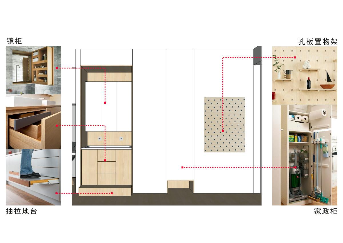 为以后的生活提供了许多便利,家政柜的设计解决了令许多家庭烦恼的家居清洁用品的收纳问题,柜体下挑空的设计不仅方便了扫地机器人的收纳同时也使空间不会有沉闷、压抑的感觉。