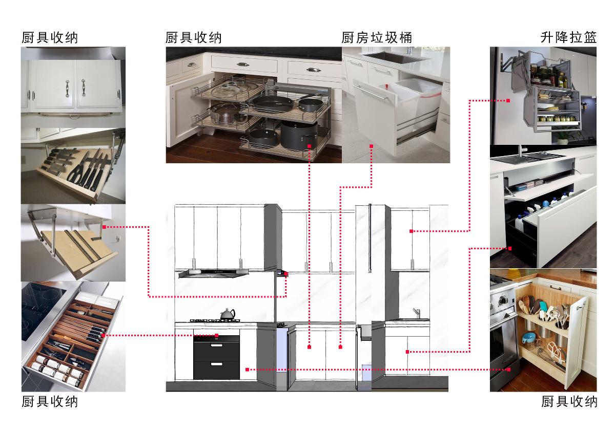 厨房的收纳是每个家庭最为头疼的事情,从右到左,依次为洗、切、炒,动线上的设计十分合理,全流程的操作十分顺畅。在储物上利用了橱柜的每一寸空间,最大程度上的释放台面面积为操作提供便利。