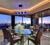 凤凰城豪华公寓设计
