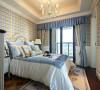 浪漫公主房:女儿房采用白色简洁的家具代替厚重的装饰,既保留了欧式的典雅豪华,又更适应女孩的生活需求。