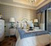 女儿房采用白色简洁的家具代替厚重的装饰,既保留了欧式的典雅豪华,又更适应女孩的生活需求。