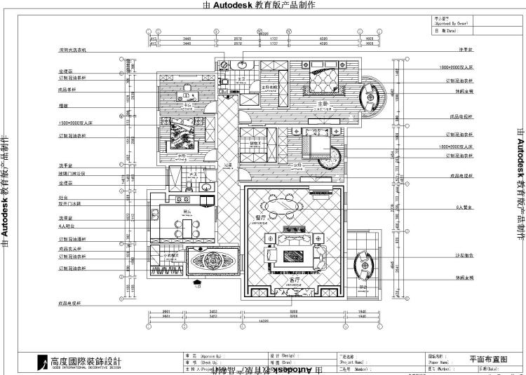 户型图图片来自北京高度国际装饰设计在中铁花语城190平欧式公寓的分享