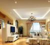 大量使用了碎花图案的各种布艺、壁纸和窗帘,家具华丽的轮廓与精美的布艺沙发相得益彰。墙壁上的装饰使它增色不少。鲜花和绿色的植物也是很好的点缀。