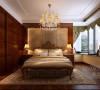 古典奢华优雅银基王朝三居设计