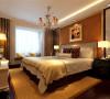 既保留了欧式的典雅与豪华, 又更适应现代生活的休闲与舒适。 亮点:床头背景以简约的线条代替复杂的花纹,采用更为明快暖色系的壁纸及镜面造型加以点缀
