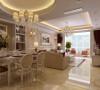 朝阳龙湖长楹天街,大三居,简欧风格装修案例——餐厅效果图