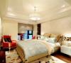 独栋别墅—欧式风格 精装样板房