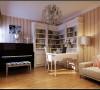 在了解业主的过程后就选用了淡绿色为整个空间的主色调,小碎花壁纸和布艺沙发装点造型和家具提升背景色,表达空间的风格,偏向于地中海韵味的地毯和配饰再这里起着一种衬托的作用。