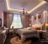 成都业之峰装饰总部精品设计师赵冀艺锦湾女儿房效果,儿童房以公主范为主的设计,采用白色欧式员顶与粉色墙以及家具相结合,让整个空间更具公主范。