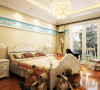 彼得麦儿童房,不论是床上用品的花色,床边的袋鼠布偶,背景墙的装饰还是吊灯的造型,无一不精致细腻,古朴大气又不失可爱!