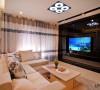 装饰材料与色彩设计,为现代风格的室内效果提供了空间背景。