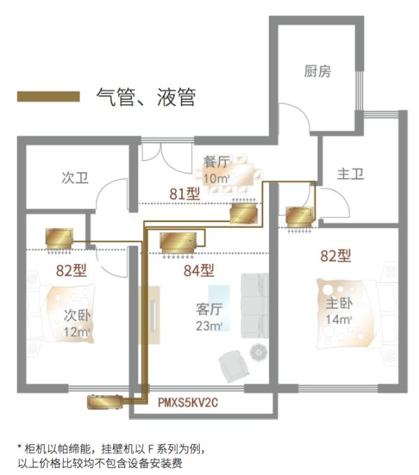 两房两厅家用中央空调安装布局图
