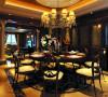 五居室大平层古典欧式风格装修