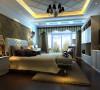四居室低调欧式风格装修效果图