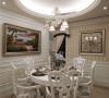别墅装修欧式风格设计方案