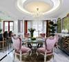 餐厅的可利用空间很大,采光度很好,餐厅通过硬装别墅装修基础的改造后,和客厅相互映衬,形成一场视觉盛宴。餐厅的色调温馨,明朗轻快,相片墙更是一道温馨风景。在餐厅里,除了必备的餐桌和餐椅之外
