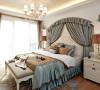 卧室:采用咖色菱形米色软包的融入银色镜框线的搭配,使现欧式风格完美展现,体现了主人的内蕴品性。天花的层叠设计更给整个空间创造出了更高的延伸感,显得大气、明亮。
