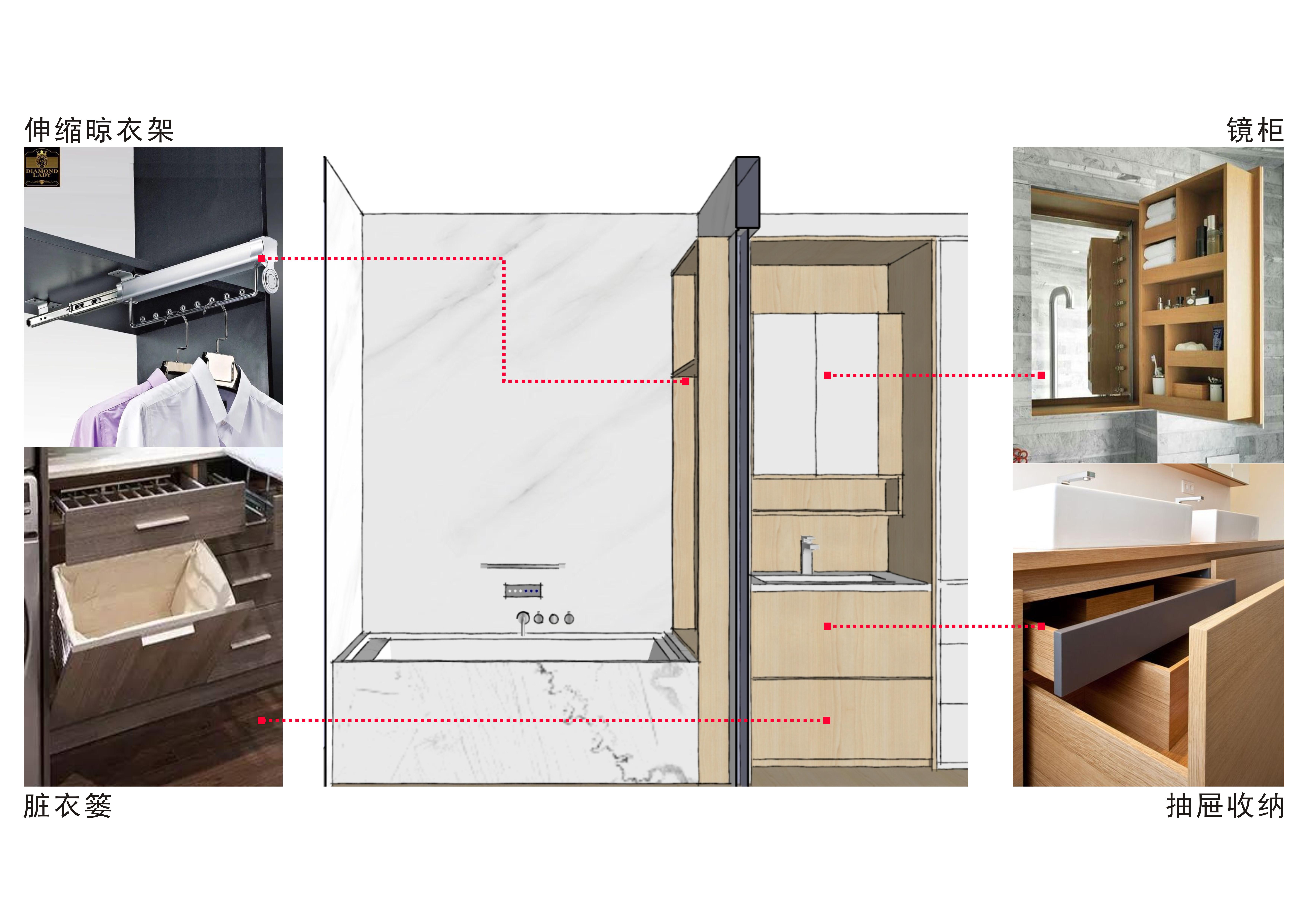 卫生间图片来自用户20000004116197在默认专辑的分享