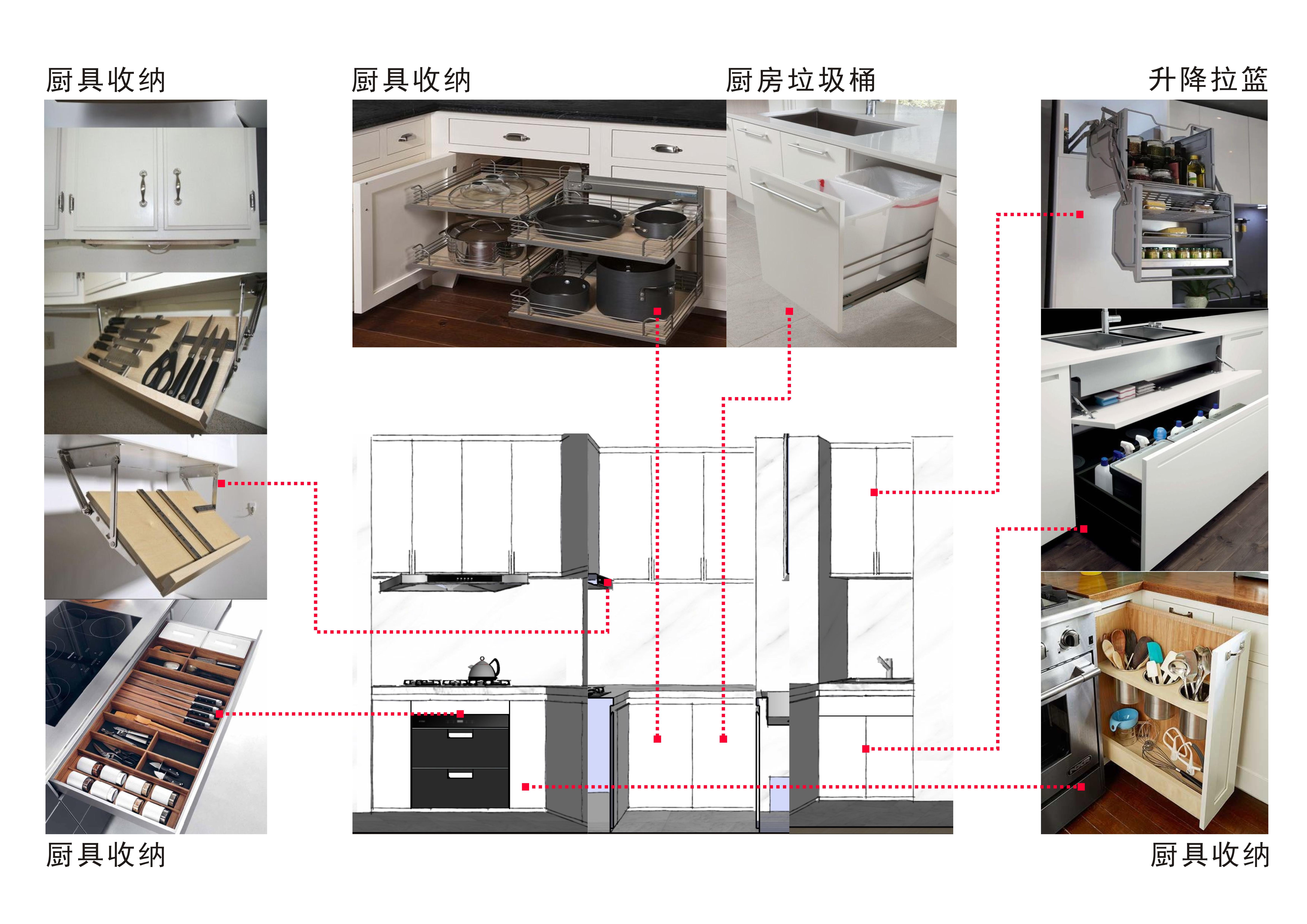厨房图片来自用户20000004116197在默认专辑的分享