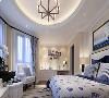 贵阳美式风格装修别墅设计样板间!卧室效果图