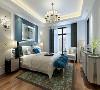 东淀湖庄园别墅项目装修欧式古典风格设计,上海腾龙别墅设计师周峻作品,欢迎品鉴