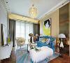 欧美风格装饰重来不缺乏轻奢感,浅色饰墙板+镜面对称装饰,布局端正奢华。整体用蓝白黄三色软装冲淡过于老旧和厚重的感觉,增添现代和年轻气息。